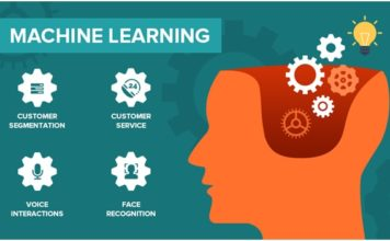 Top 4 Machine Learning Applications to Empower Your Business