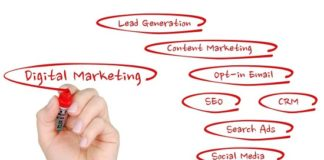 Manifold Advantages of Digital Marketing
