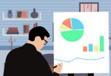 How to Write a Company Analyst Report