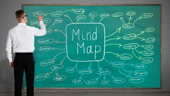 4 Benefits to Get of Using Mind Mapping Software