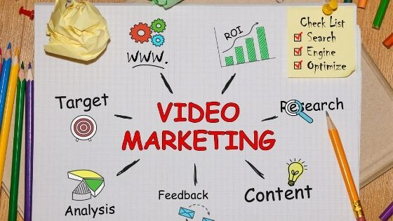 5 Untold Benefits Of Video Marketing