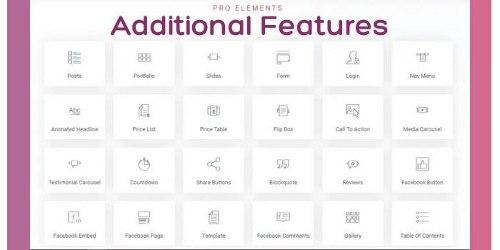 Advantages & Features