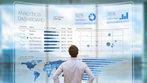 How Big is the Business Intelligence Market