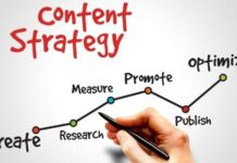 How to Develop an Effective Content Strategy for Your Blog