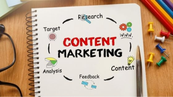 Why Content Marketing is Important When it Comes to SaaS Companies